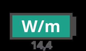 Immagine per la categoria Strisce led 14,4 W/m
