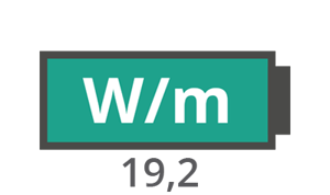 Immagine per la categoria Strisce led 19,2 W/m