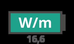 Immagine per la categoria Strisce led 16,6 W/m